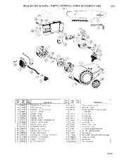 Poulan Super 25 Counter Vibe Chainsaw Parts List, 1980