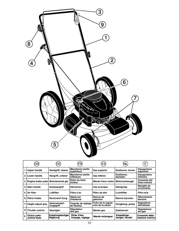 McCulloch M65B56SDK Lawn Mower Owners Manual, 2008