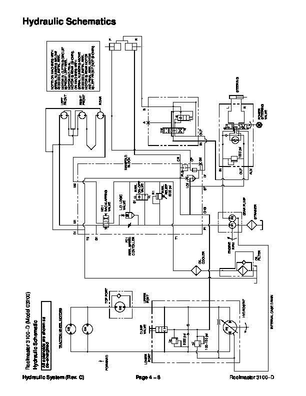 Toro 99024SL Rev E Service Owners Manual Reelmaster 3100 D