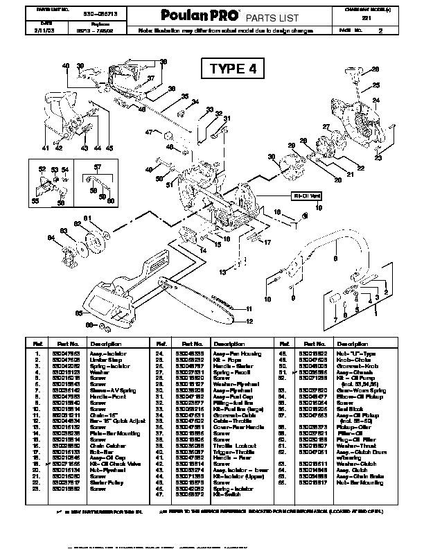 Poulan Pro 221 Chainsaw Parts List, 2003