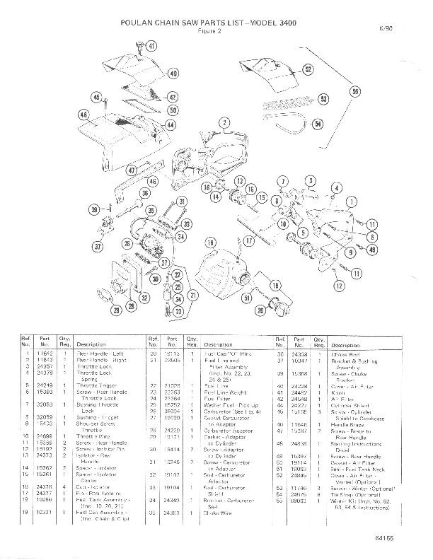 Poulan 3400 Chainsaw Parts List, 1980