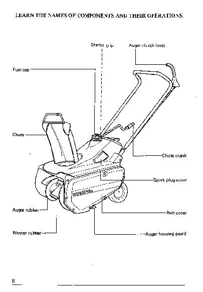 Honda HS35 Snow Blower Owners Manual
