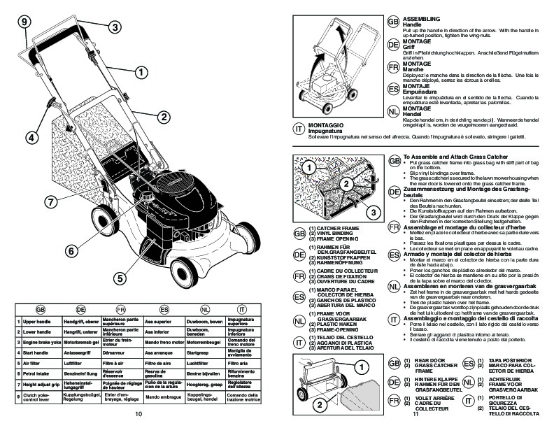 McCulloch M65 B53 SD Lawn Mower Owners Manual, 2007
