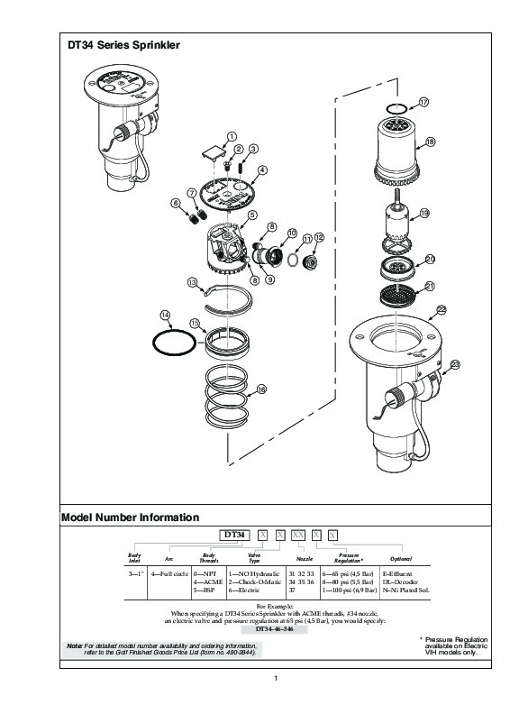 Toro DT34 Series Sprinkler Model Number Information