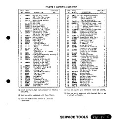 Eager Beaver Chainsaw Parts Diagram 1996 Ford Bronco Ignition Switch Wiring Mcculloch 100 160 106s 600016 600123 600124 Owners Manual 1988 3 Of 8