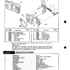 Eager Beaver Chainsaw Parts Diagram Warn Winch Motor Wiring Mcculloch 100 160 106s 600016 600123 600124 Owners Manual 1988 8 Of