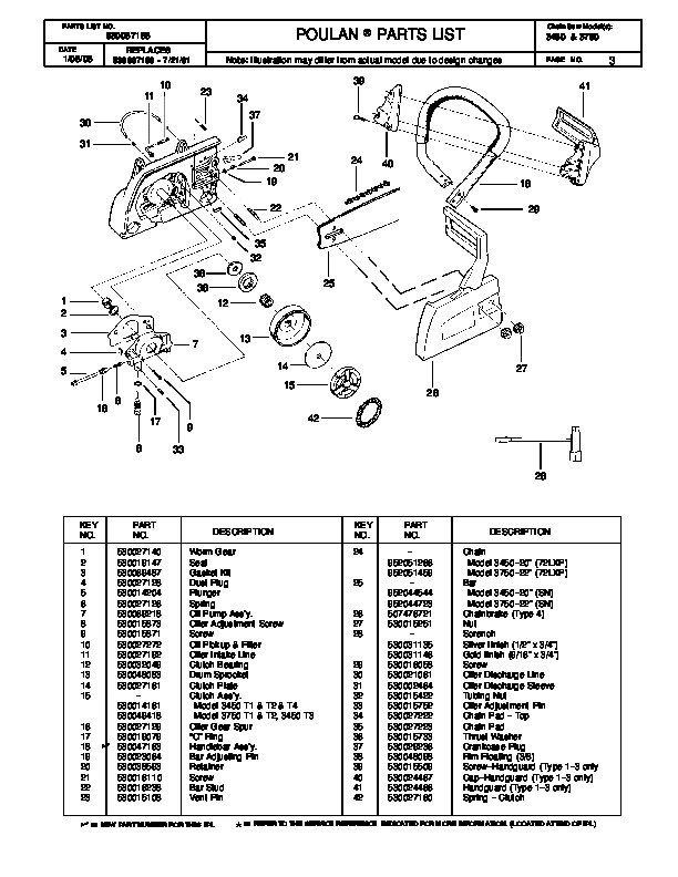 Poulan 3450 3750 Chainsaw Parts List, 2003