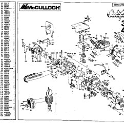 Eager Beaver Chainsaw Parts Diagram 1995 Honda Civic Distributor Wiring Decent Mcculloch California 3500 4000 Service Manual Fullsize Of Large