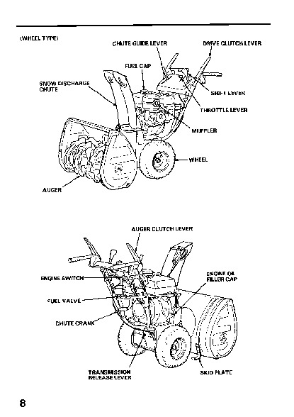 User Manual Honda Pcx