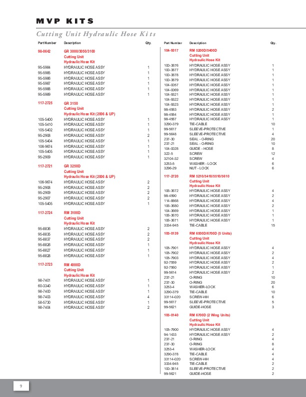 Toro PERFORMANCE PARTS Catalog
