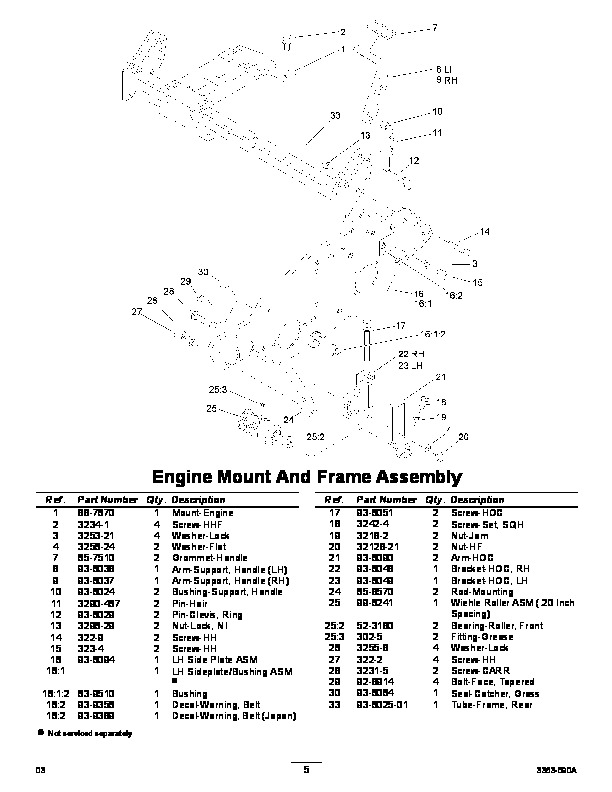 Toro 04036 Greensmaster 2000 Lawn Mower Owners Manual, 2011