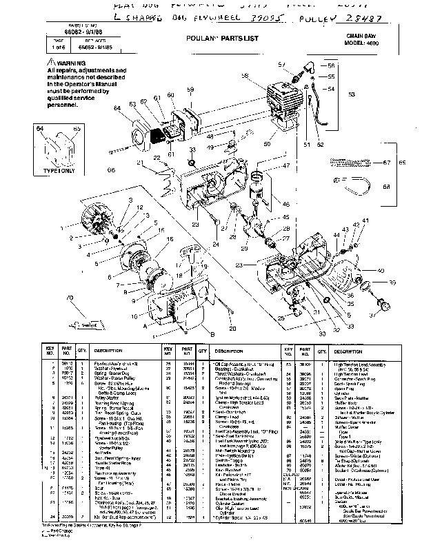 Poulan 4000 Chainsaw Parts List, 1986