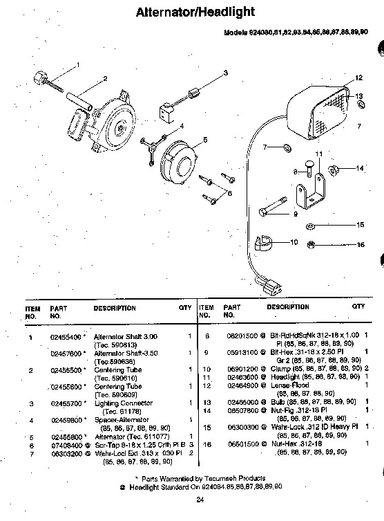 Ariens Sno Thro 924 Series Snow Blower Parts Owners Manual