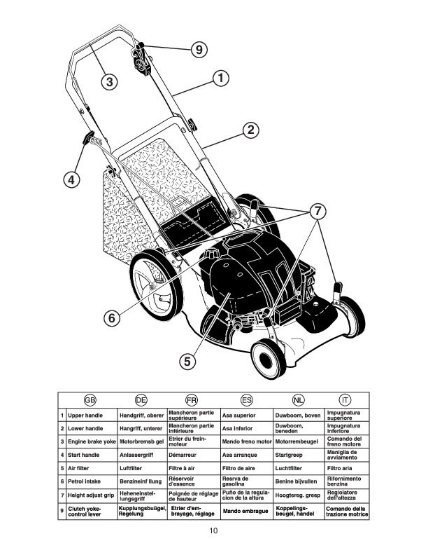 McCulloch M7053 D Lawn Mower Owners Manual, 2006