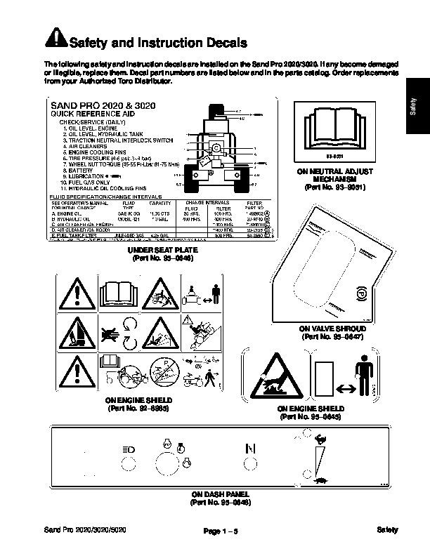 Toro 98957SL Rev B Service Manual Sand Pro 2020 3020 5020