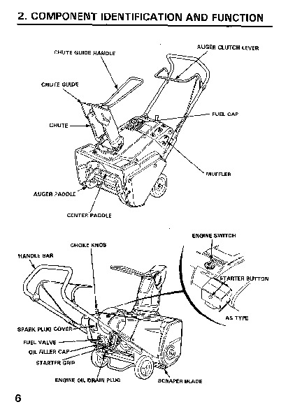 Honda HS521 Snow Blower Owners Manual