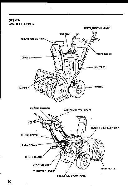 Honda Hs55 Snowblower Service Manual