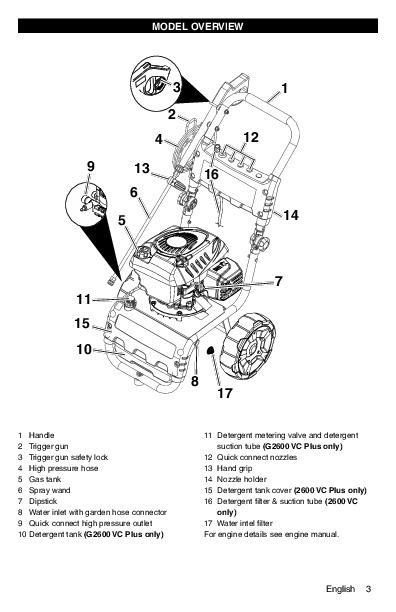 Kärcher G 2600 VC Plus Gasoline Power High Pressure Washer
