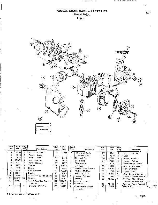 1977 Poulan 306A Chainsaw Parts List