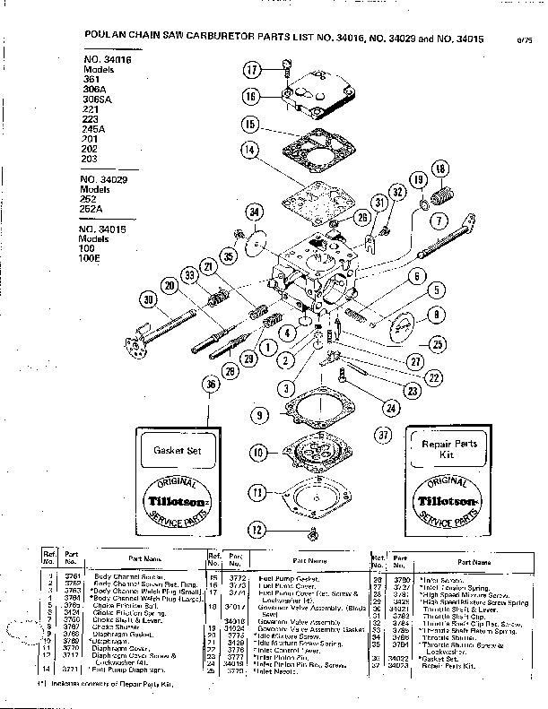 1977 Poulan 306A Chainsaw Parts List