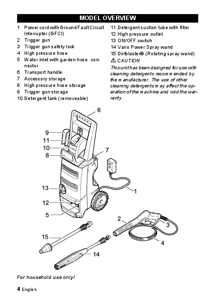 Kärcher K 3.68 M Electric Power High Pressure Washer Owners Manual