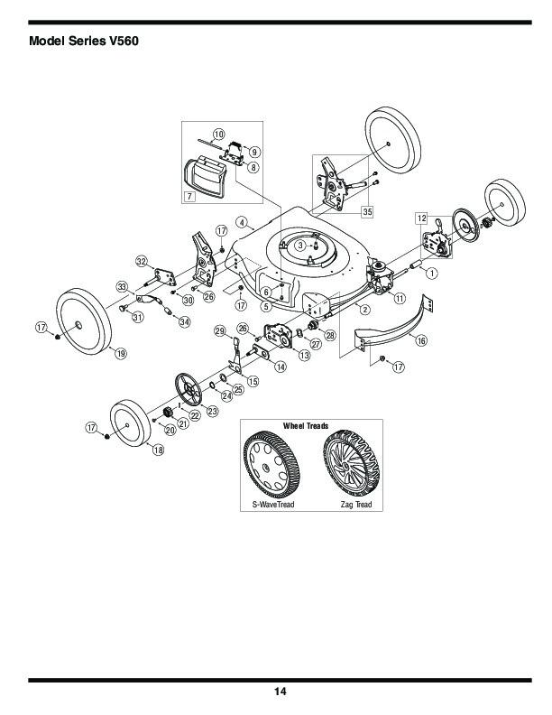 MTD Troy-Bilt V560 Series 21 Inch Self Propelled Mulching