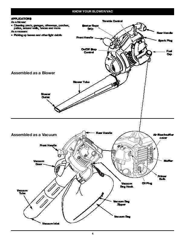 MTD Troy-Bilt TB360BV 4 Cycle Blower Vacuum Lawn Mower