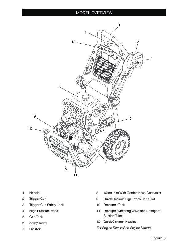 Kärcher G 2600 XC G 2800 XC Gasoline Power High Pressure