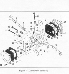 oct 09 know 2 carb chainsaw spares chainsaw chain chainsaw bars husqvarna free mcculloch chainsaw user manuals manualsonline  [ 1065 x 765 Pixel ]