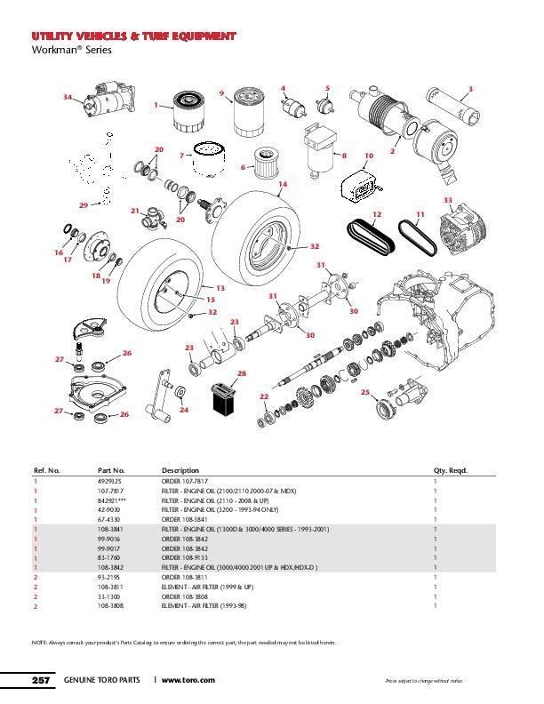 Toro UTILITY VEHICLES TURF EQUIPMENT Workman Series Specs