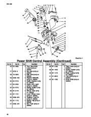 Toro 1028 Power Shift 38559 38560 Snow Blower Parts Manual