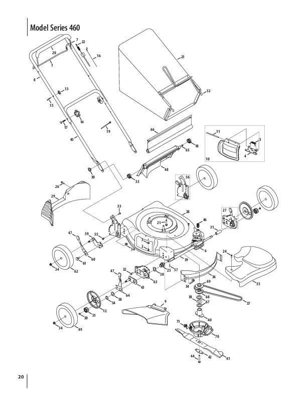 MTD Troy-Bilt 460 Series Self Propelled Rotary Lawn Mower