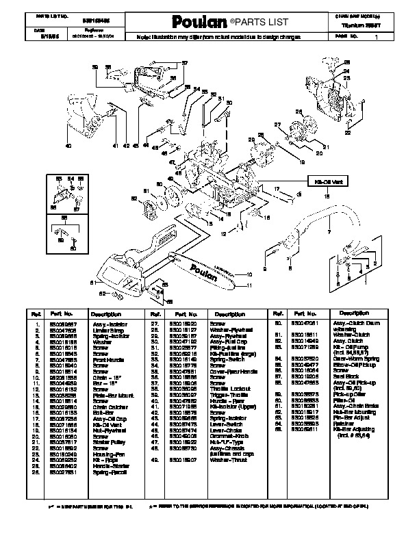 Poulan 2550T Chainsaw Parts List