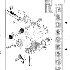 Poulan P3314 Chainsaw Parts Diagram 13 Jaw Meter Socket Wiring Mac 3516 - Engine And