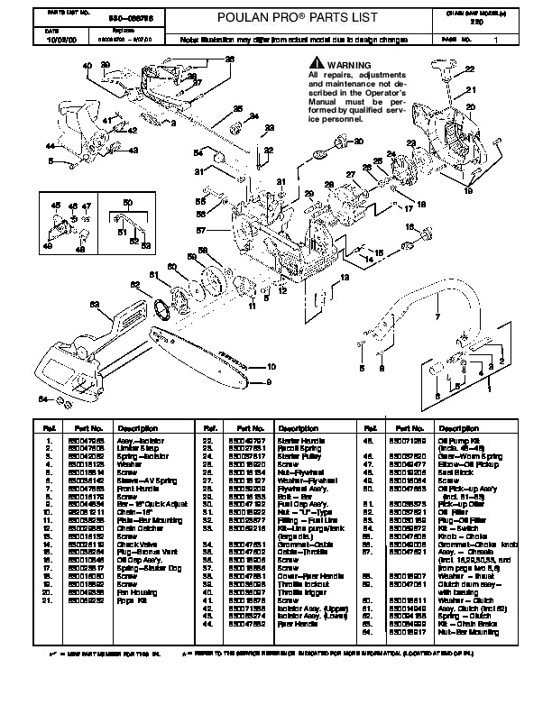 Poulan Pro 220 Chainsaw Parts List