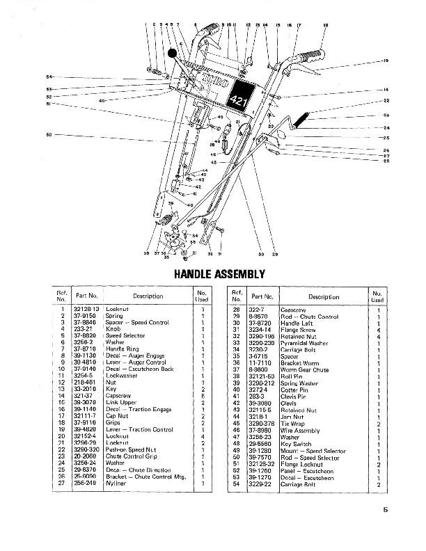 Toro 38010 421 Snowblower Parts Catalog, 1980