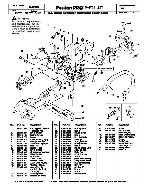 Poulan Pro 262 Chainsaw Parts List
