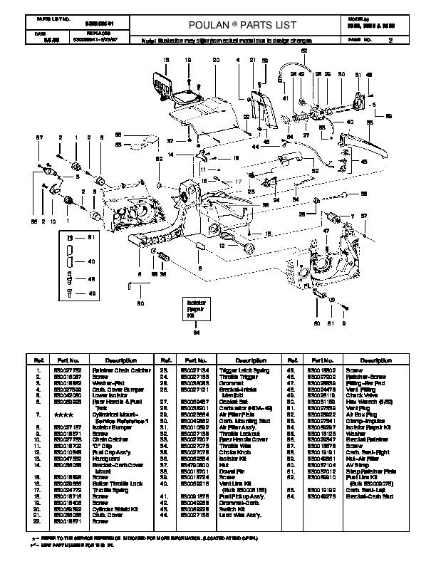Poulan 3350 3500 3600 Chainsaw Parts List