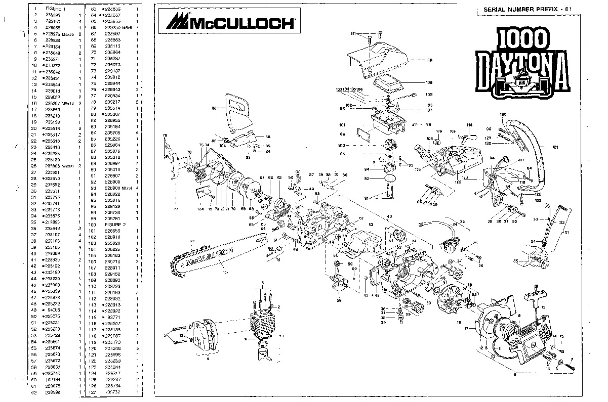 eager beaver chainsaw parts diagram gy6 150 wiring mcculloch 2 1 chinese symbol for