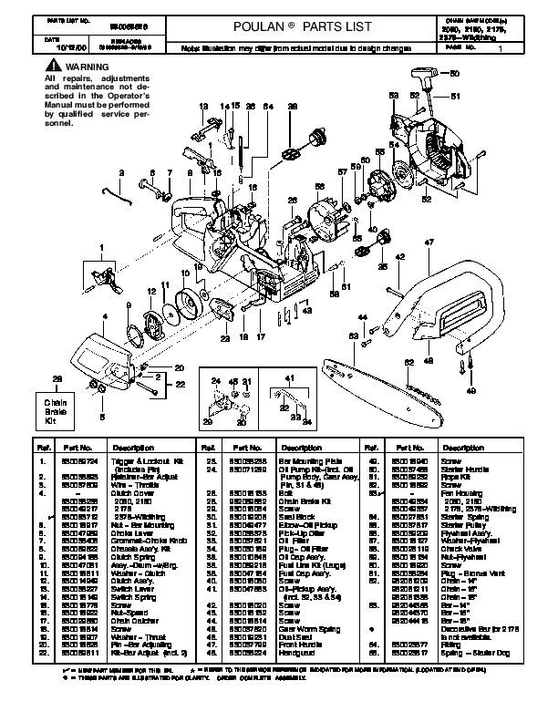 Poulan 2050 2150 2175 2375 Chainsaw Parts List