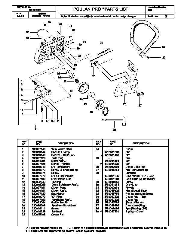 Poulan Pro 330 Chainsaw Parts List