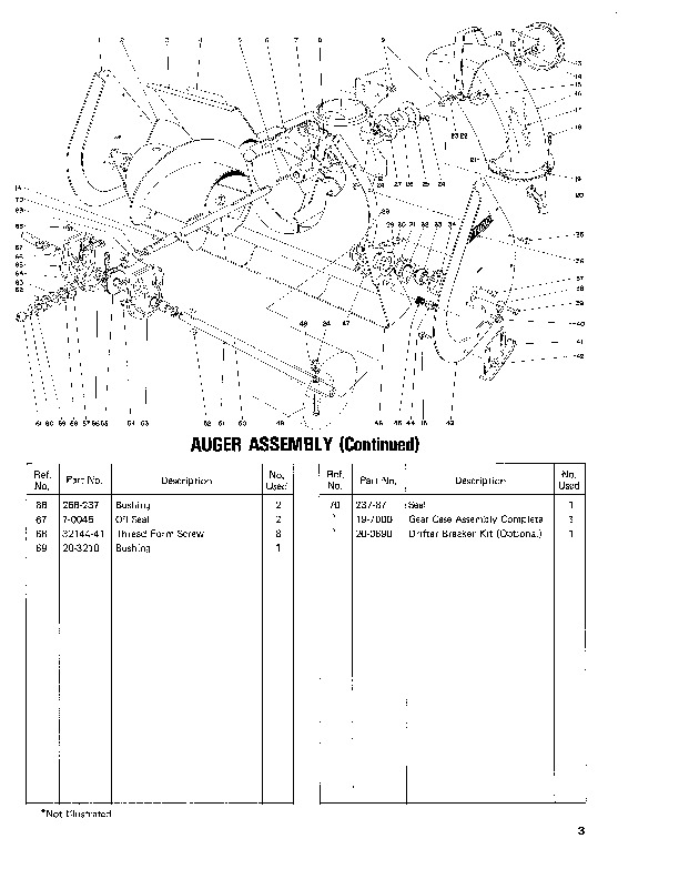Toro 38040 38050 524 724 Snowblower Parts Catalog, 1982-1983