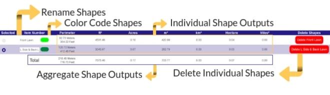 Area Calculator Shape Outputs