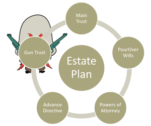 estate plan with gun trust