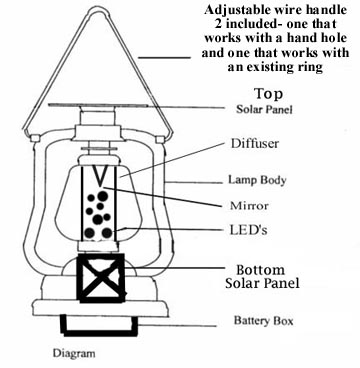 Solar lantern light kerosene brass lamps electric soler