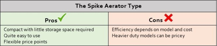 spike-aerator-type