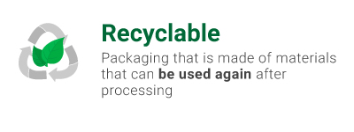 Recyclable-Packaging-Environmentally-Friendly-Packaging