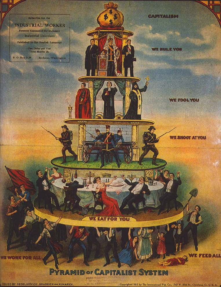 https://i0.wp.com/lawrencerspencer.com/wp-content/uploads/2012/03/Pyramid_of_Capitalist_System.png