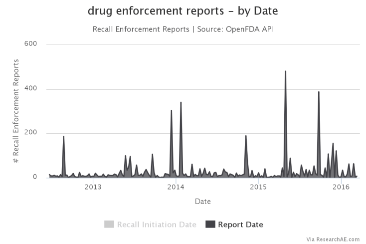 bad drug lawsuits