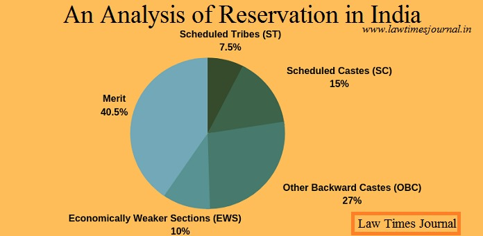 Essay on should there be reservation in education system